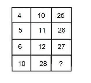 find missing number-reasioning-5