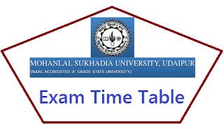 MLSU Udaipur Exam Time Table 2020