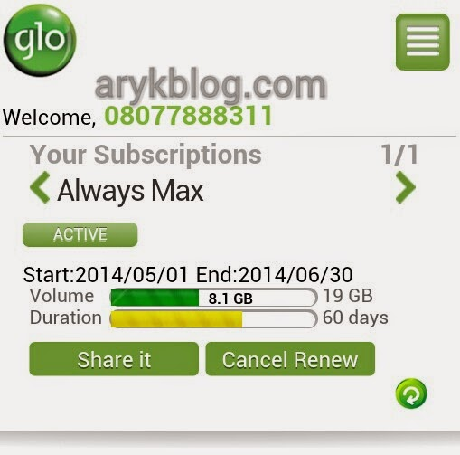 How to Share Glo Data Plan
