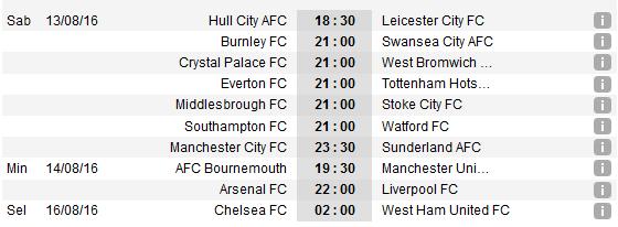 liga inggris musim 2016-2017