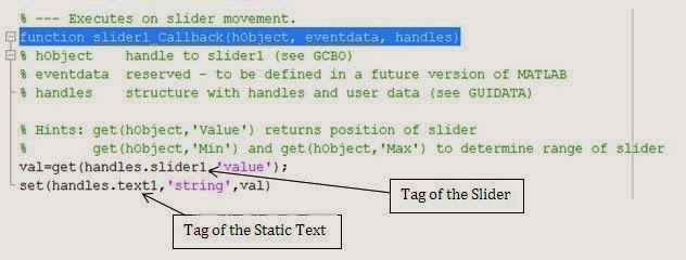 Image Processing Fundamentals, Basics of MATLAB and Embedded