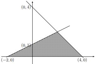 Pembahasan UM-UGM 2016 Matematika Dasar