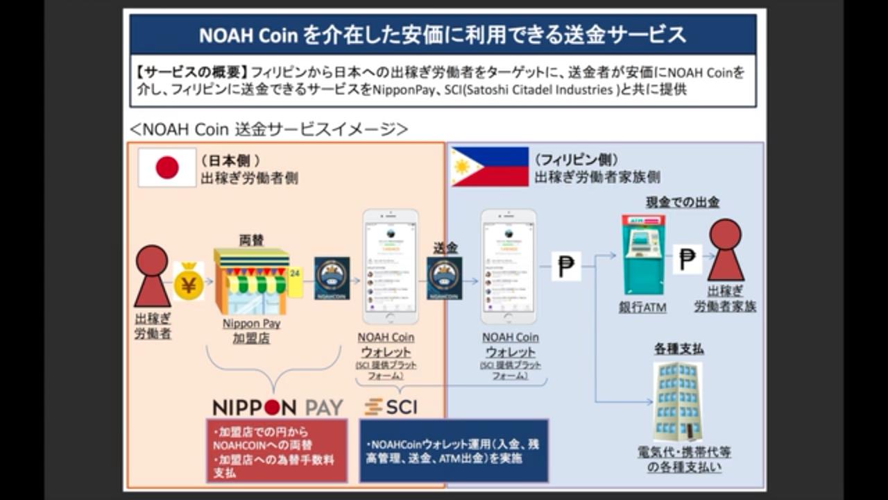 ノアコイン BTCNEXT(ノアコイン取引所)概要 登録方法・使い方・ノア移行方法は?