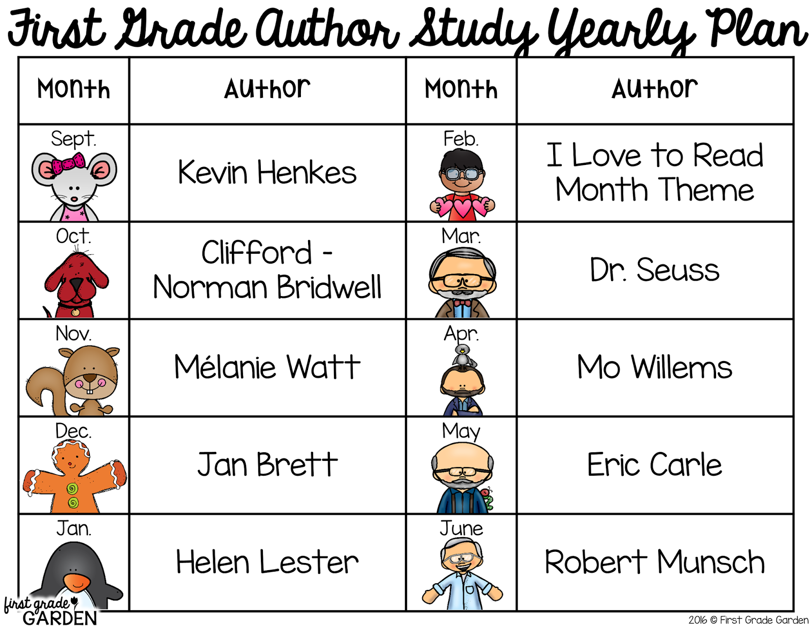 23 Best First Grade Author Studies images | Readers ...