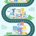 The Best Marketing Technology for Small Businesses - #Infographic