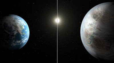Wah Tenyata Planet Kembaran Bumi Sangat banyak!