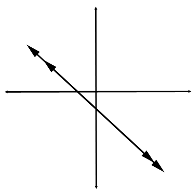 Math and Stuff: Systems of Equations and Solutions