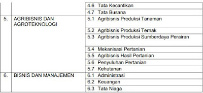 Pedoman Lomba Keahlian Guru (LKG) Produktif  SMK Tingkat Nasional 2017