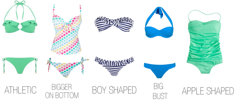 Which swimwear to wear for different body shapes, athletic, bigger on bottom, boy shaped, big bust and apple shaped figures - Farfetch.com