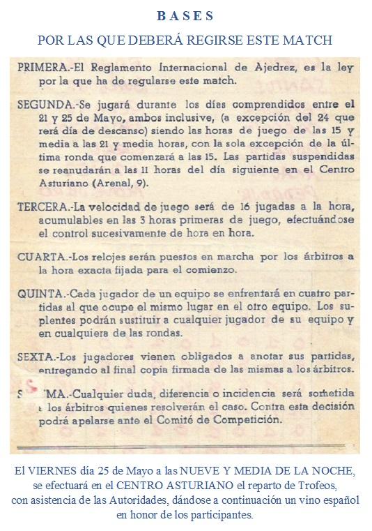 Match Internacional de Ajedrez España-Lisboa - Madrid 1962, bases
