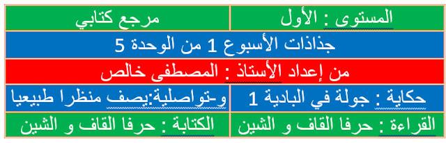 جذاذت اللغة العربية للمستوى الأول الوحدة 5 الأسبوع 1