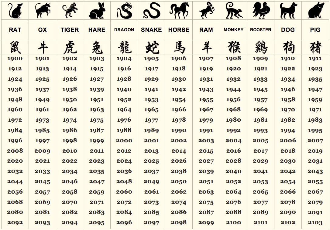 to introduce you to chinese years of animals and find out your predictions hope your predictions are also very good and you would be happy to see them - Chinese New Year 1962