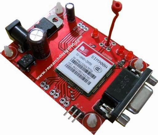 Research Design Lab: GSM Sim 900