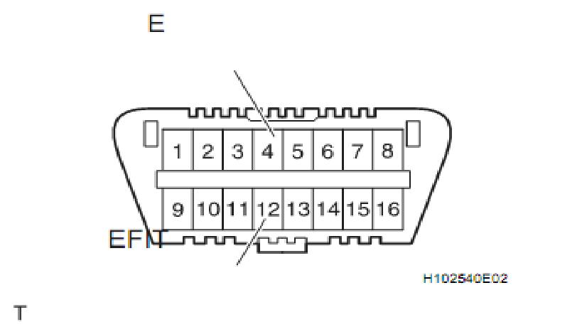 Membaca kode kerusakan xeniaavanza master mobil efi baca dtc dengan mengamati mil bila dtc tidak mendeteksi milberkedip seperti tampak dalam gambar asfbconference2016 Choice Image