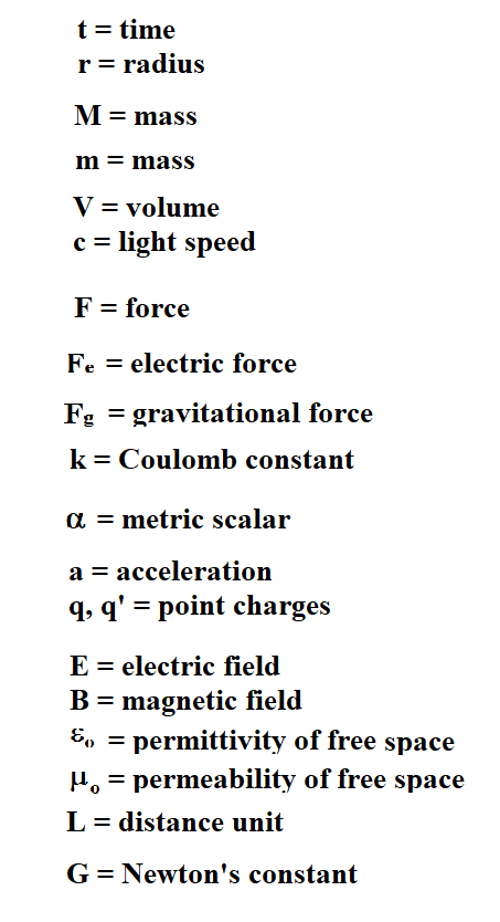 GM Jackson Physics and Mathematics: Why Electromagnetism and