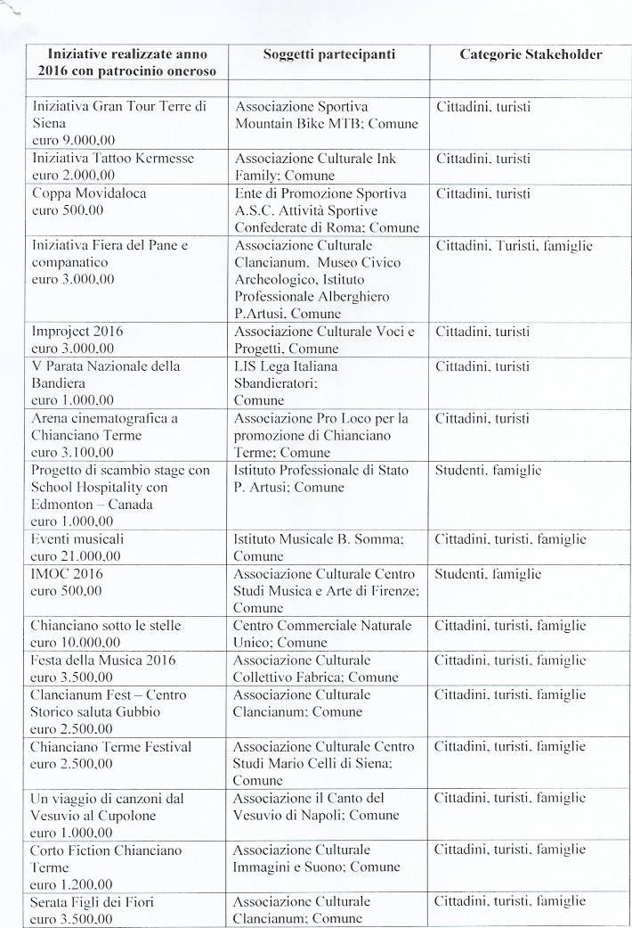 Beautiful Imposta Di Soggiorno Comune Di Firenze Contemporary ...