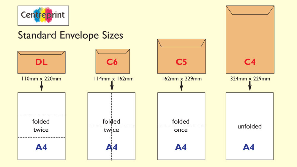 Envelope Styles and Sizes