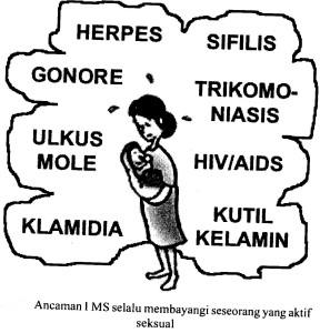 nama antibiotik sipilis yang tersedia di apotik resep dokter