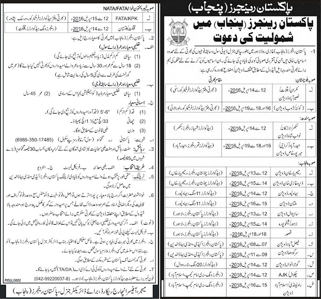 Sipahi Jobs in Pakistan Rangers Punjab for all Provinces
