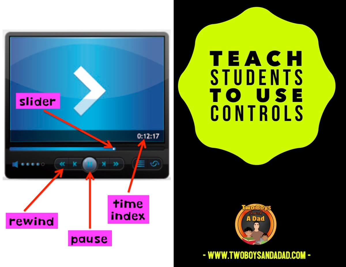 Teach students to use the media controls for controlling video and sound