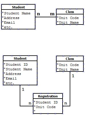 erd diagram many to relationship table