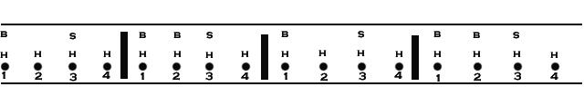 Panduan Belajar Bermain Drum