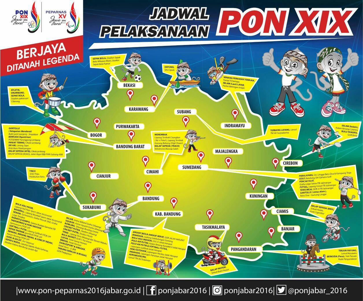 Lokasi Venue PON XIX Jabar di Bandung