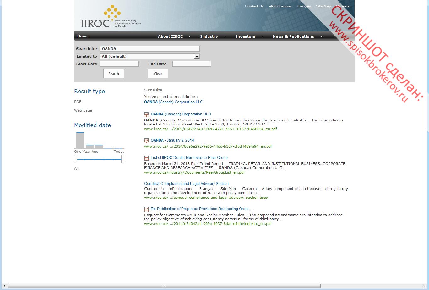 Бинарные брокеры и Forex: oanda com - отзывы о брокере