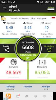 Hasil Speedtest 4G LTE Tri di Plaza Semanggi
