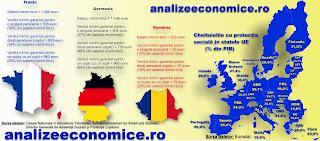 Venitul minim garantat în Franța, Germania, România