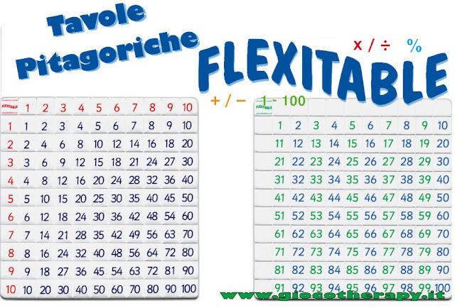 Brucaliffo giochi giocotherapy soluzioni intelligenti per bambini con bisogni speciali - Tavola pitagorica per bambini ...