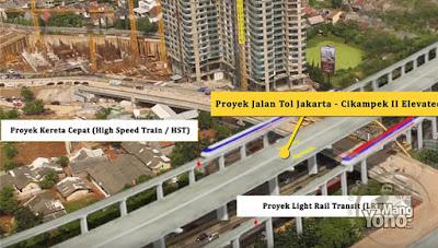 Pembangunan Jalan Layang Tol Jakarta-Cikampek 2 Elevated