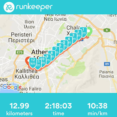 Runkeeper map 29/07/2017