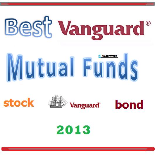 Warren Buffett's favorite index fund