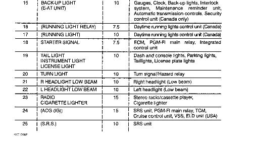 1996 acura integra radio wiring diagram wiring diagram 94 Honda Civic Fuse Box Diagram integra tcm wiring schematic for auto swap 94 honda civic 94 honda civic fuse box diagram
