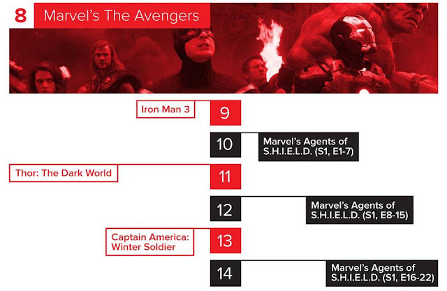 daftar film marvel cinematic universe mcu terbaru