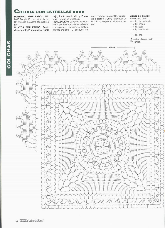 Crochet Colchas Cuadrado Crochet