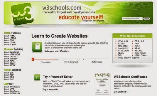 Dom Api W3schools