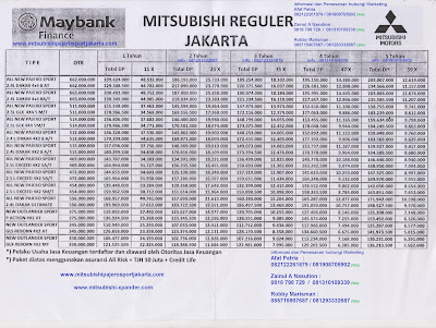 kredit mitsubishi pajero sport tahun 2018