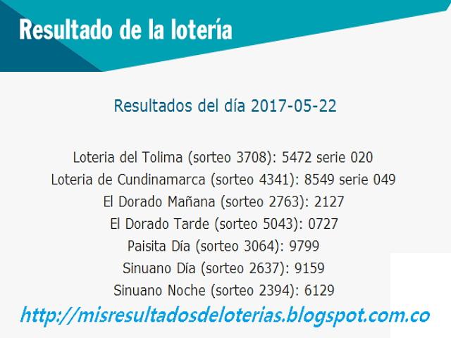 """""""Que jugo la lotería de hoy""""-""""Loterías de Colombia"""""""
