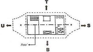 Desain Bentuk Denah Rumah Adat Toraja Tongkonan Sulawesi