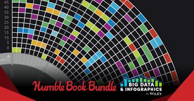 Humble Book Bundle: Big Data & Infographics by Wiley
