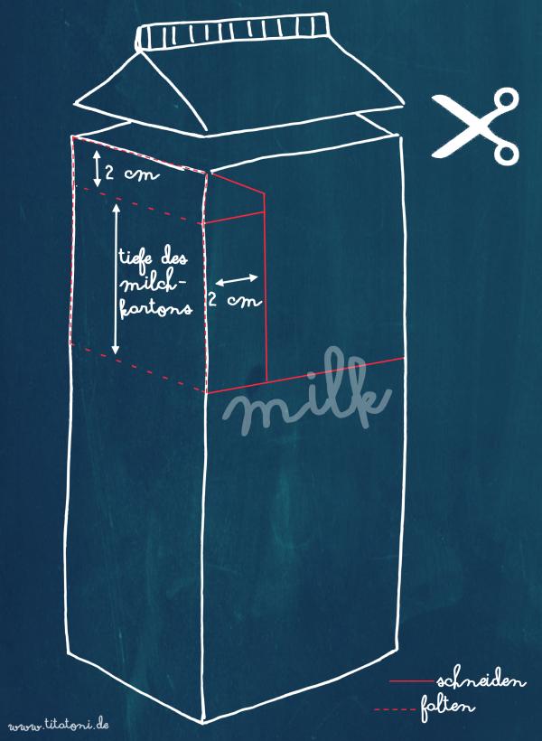 Anleitung für die DIY Schachteln