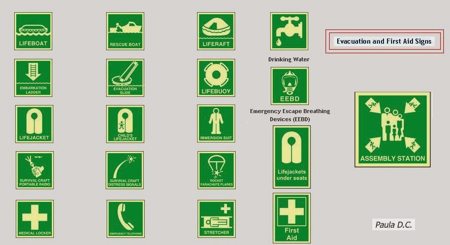 Technical English For Navigation Safety Emergency Signs And Symbols