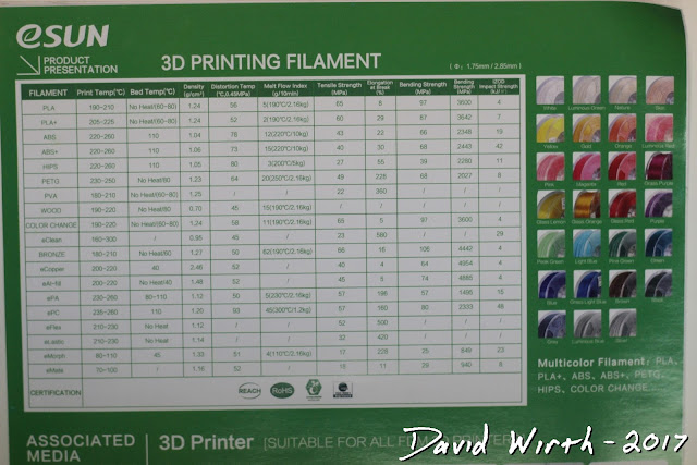 esun table of filament, description, temp, settings