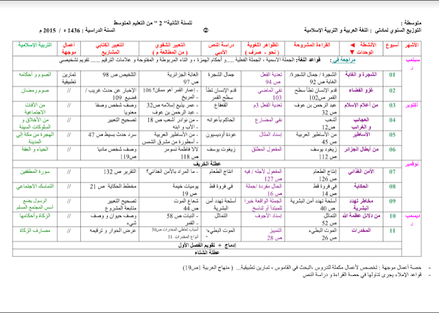 التوزيع السنوي للسنة الثانية متوسط مادة اللغة العربية و التربية الإسلامية