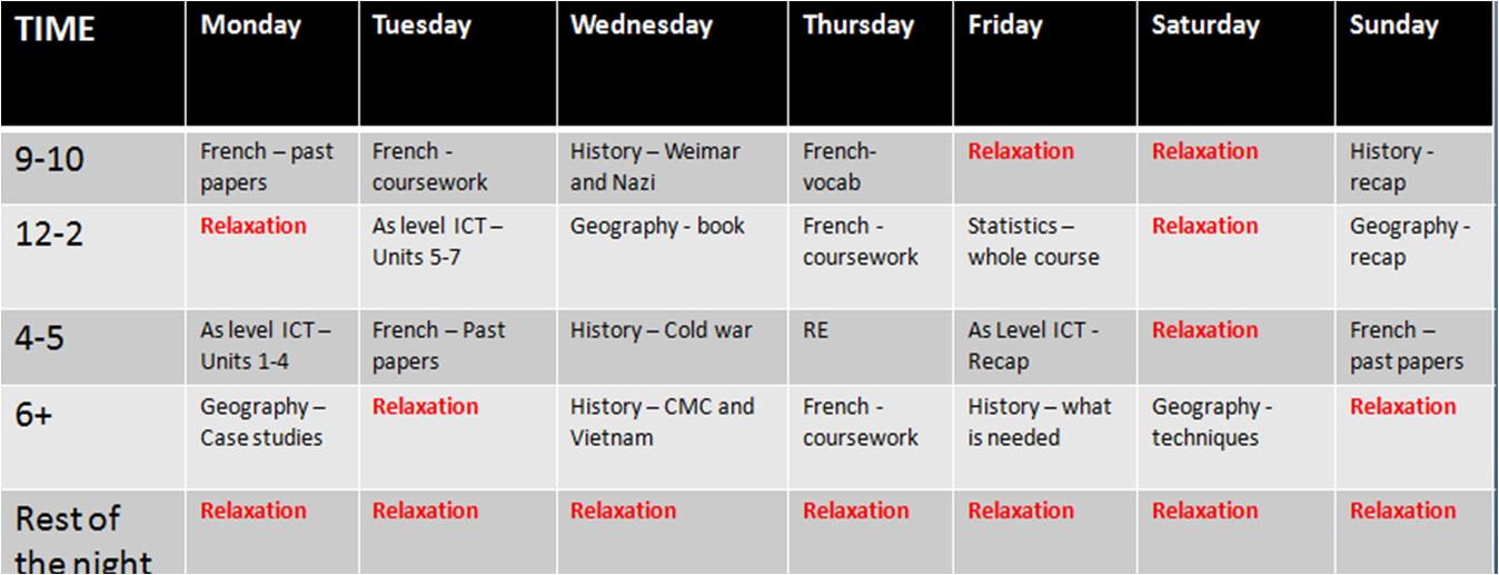 Funky Gcse Revision Planner Template Gallery - Example Resume and ...