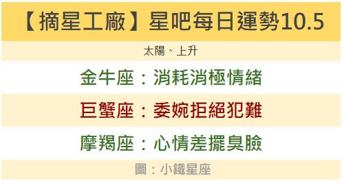 【摘星工廠】星吧每日運勢2018.10.5