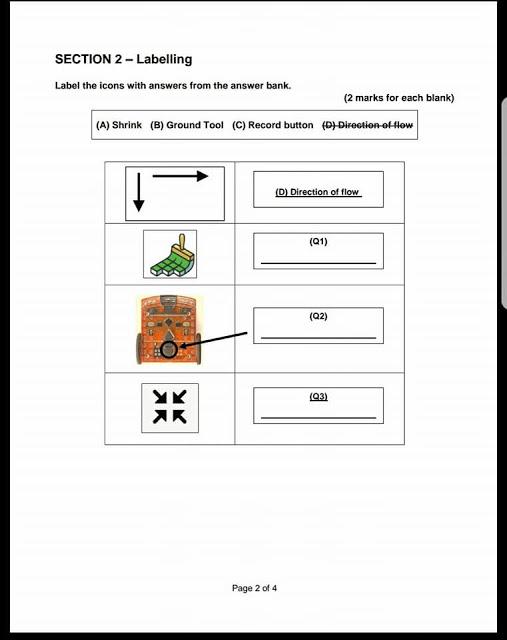 نموذج امتحان مادة التصميم والتكنولوجيا للصف الرابع الفصل الأول