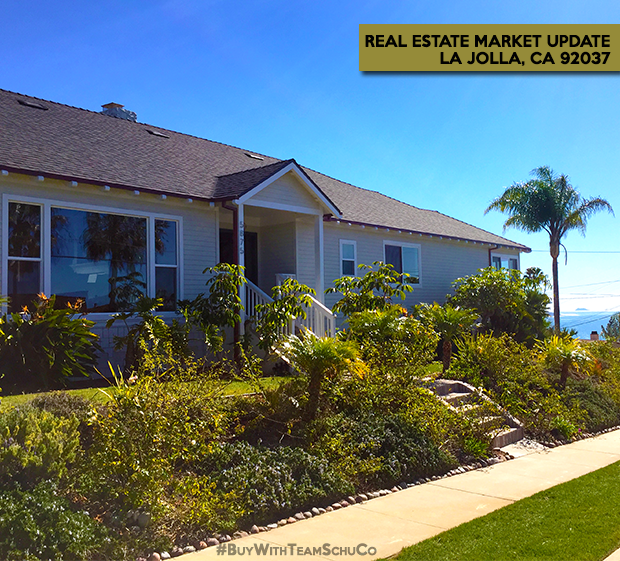 Real Estate Market Trends for La Jolla